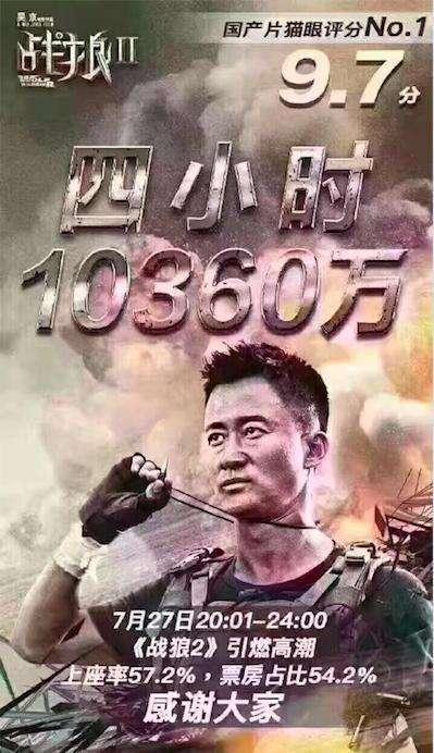 《战狼2》票房狂收3天破6亿 张翰低片酬友情加盟成功转型