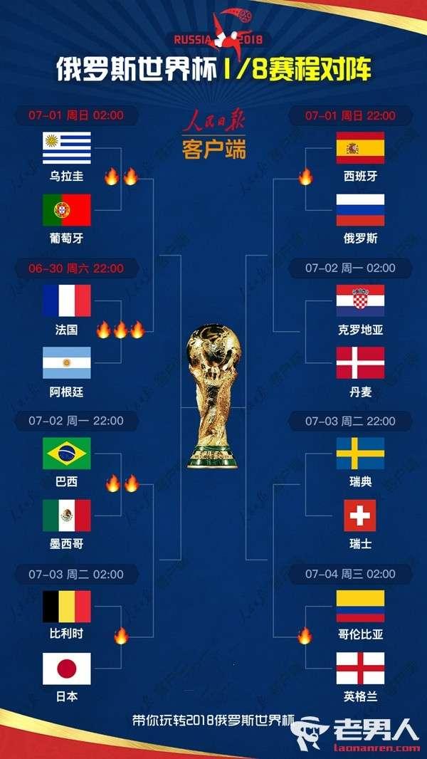 2018世界杯16强对阵图出炉 你最看好哪一队?