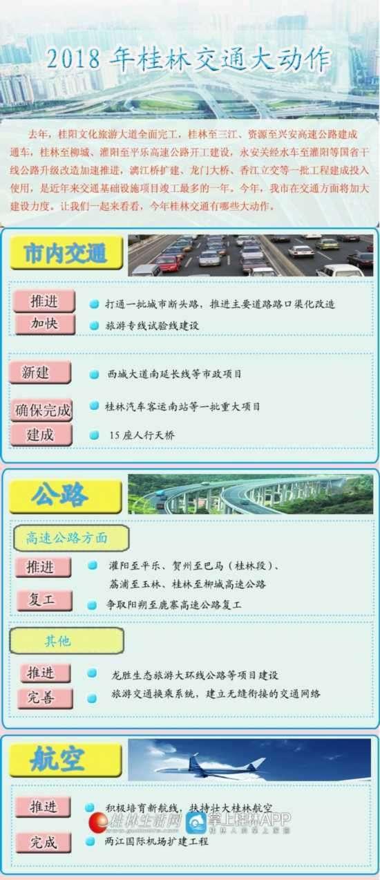 读图新闻: 一张图看懂2018年桂林交通新动作