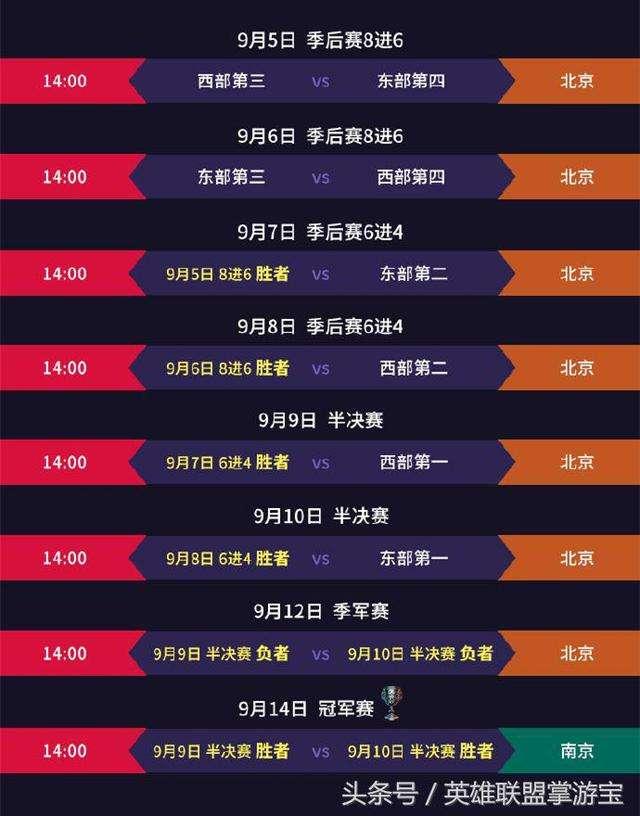 LPL季后赛赛程公布 9月5日北京揭幕,14日决战南京