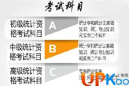 2017河南统计师考试什么时候报名 2017河南统计师考试报名时间